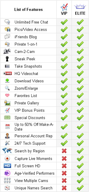 Screenshot of iFriends VIP vs. ELITE Comparison